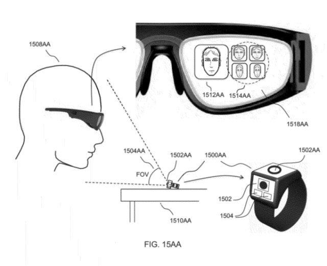 Patentes adquiridas por Microsoft