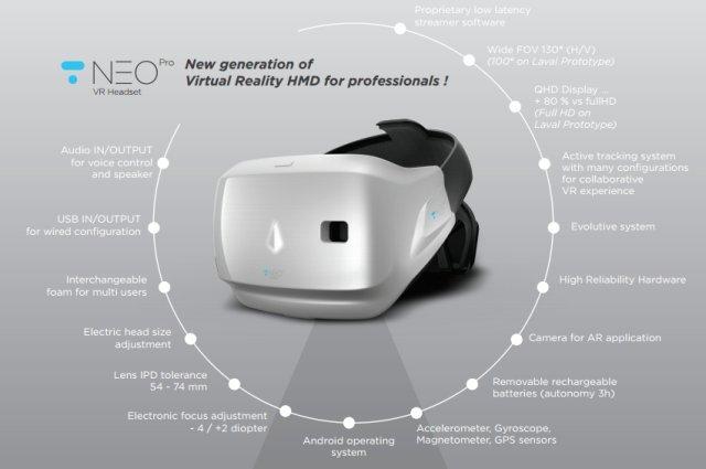 HMD Neo Pro