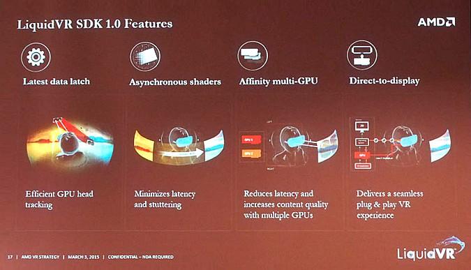 LiquidVR de AMD