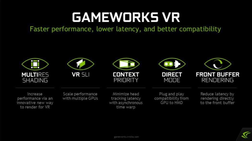 GameWorks VR de nVidia