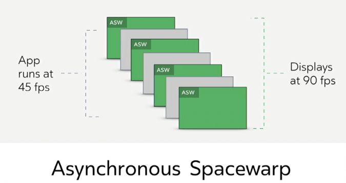 Asynchronous Spacewarp